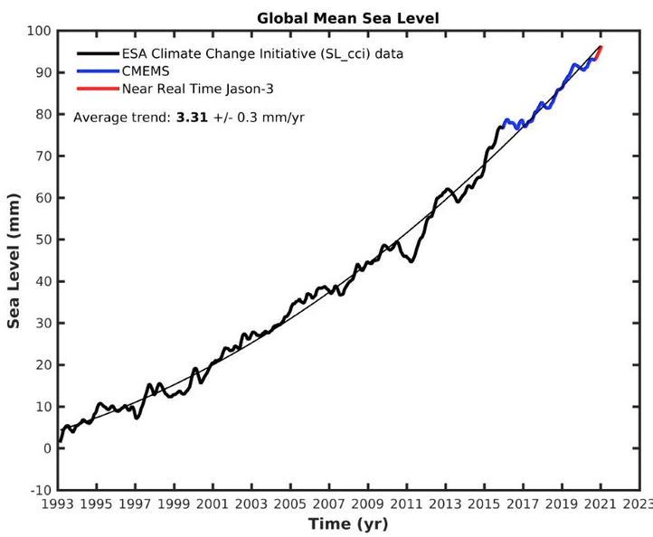 """El cambio climático avanza y el mundo está """"al borde del abismo"""" 30"""