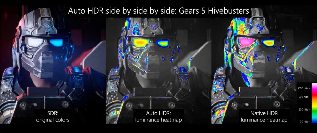 HDR o cómo acercar el potencial del ojo humano a las pantallas de visualización 39