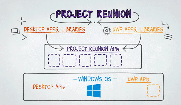 Microsoft prepara una nueva Windows Store y lo que vemos nos gusta 30