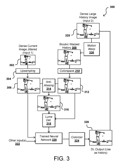 AMD patenta Gaming Super Resolution, el posible rival de la tecnología DLSS de NVIDIA 29
