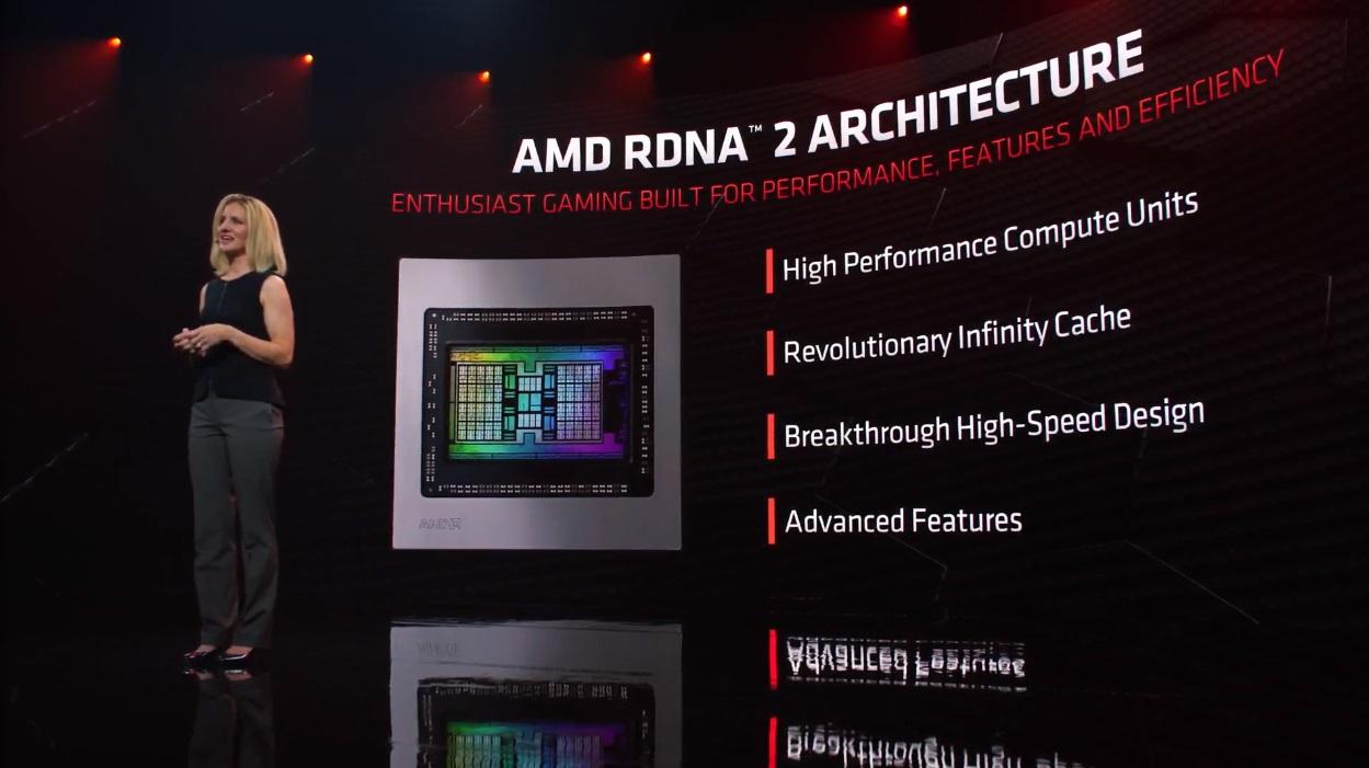 Radeon RX 6700 XT RDNA 2