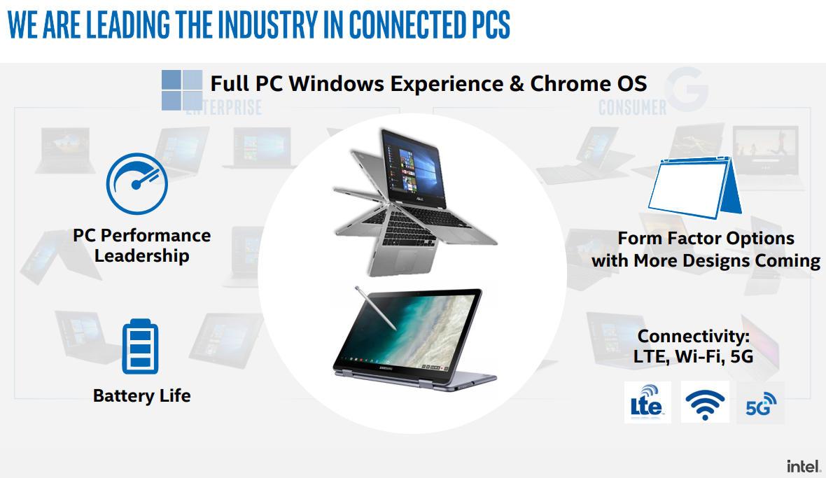 Intel en Computex 2021