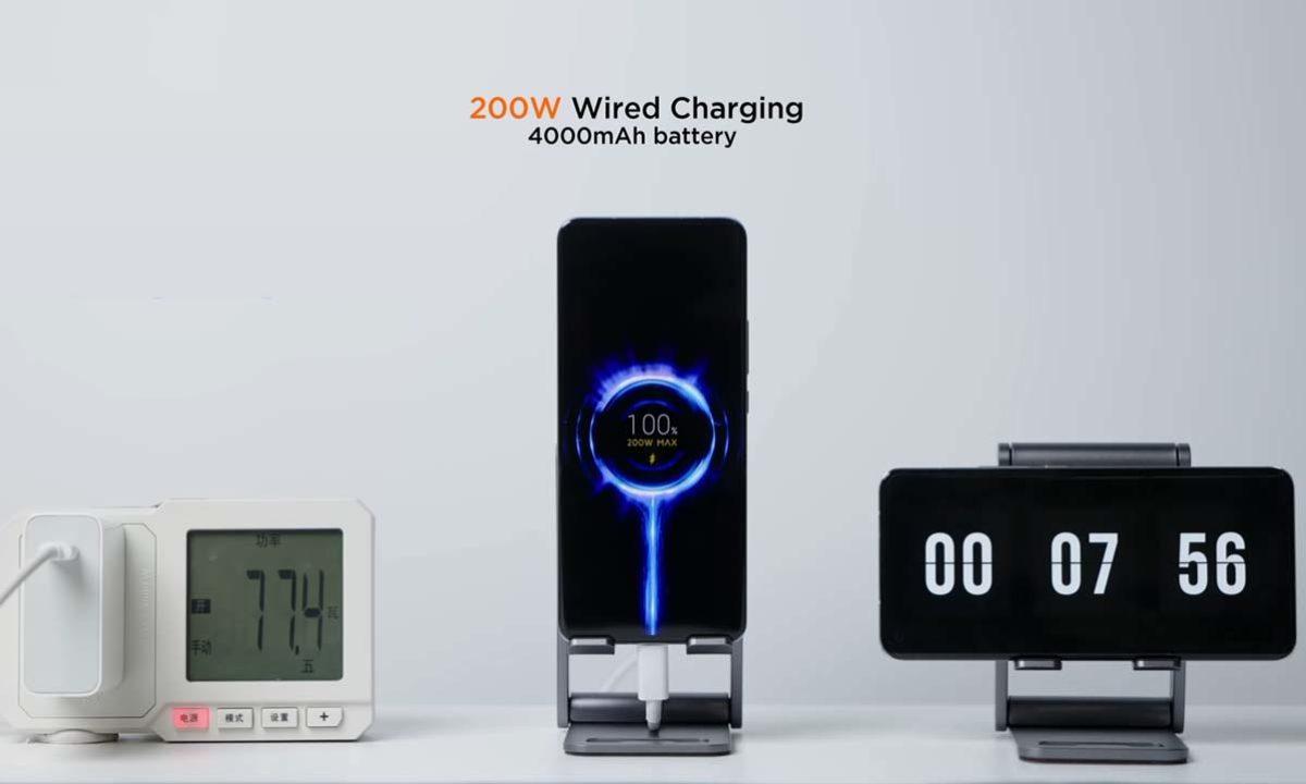 Xiaomi HyperCharge carga rápida 200W
