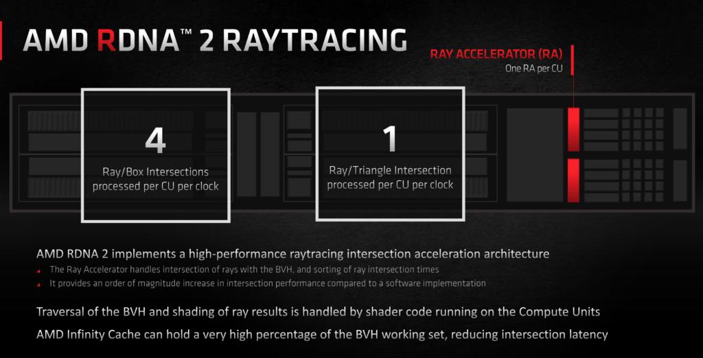 trazado de rayos AMD
