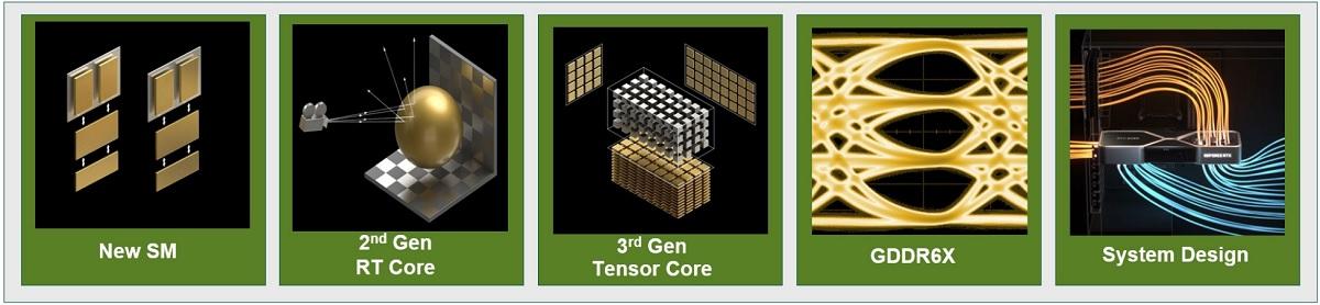 GeForce RTX 3080 Ti, análisis: Mirando a lo más alto 36