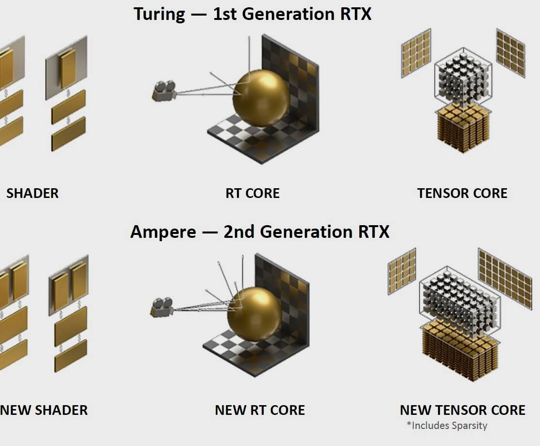 GeForce RTX 3070 Ti, análisis: Afinada como un violín 37