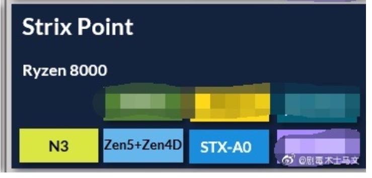 Una patente de AMD confirma la CPU híbrida para competir con Intel y ARM 33