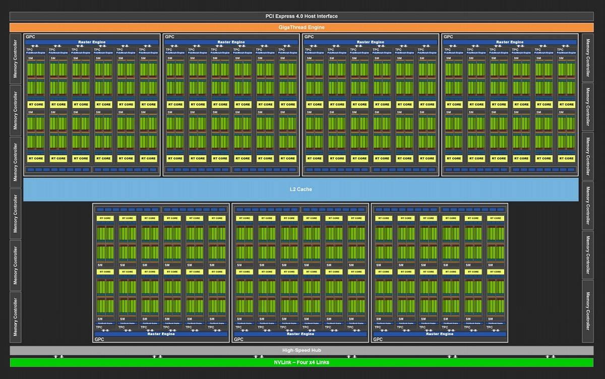 GeForce RTX 3080 Ti, análisis: Mirando a lo más alto 38
