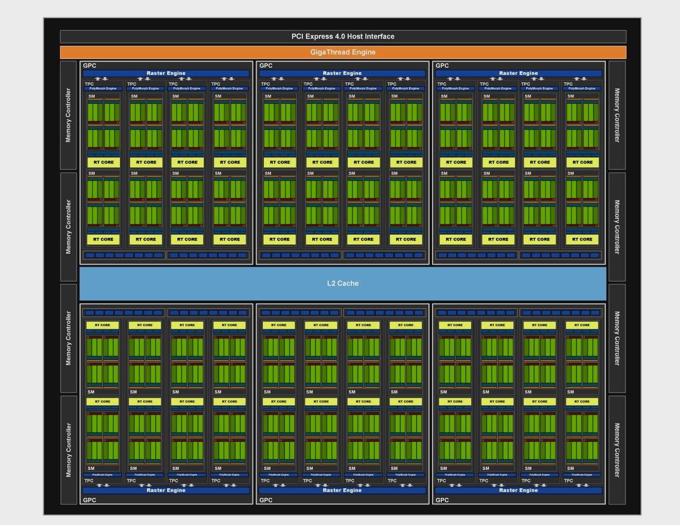 GeForce RTX 3070 Ti, análisis: Afinada como un violín 34