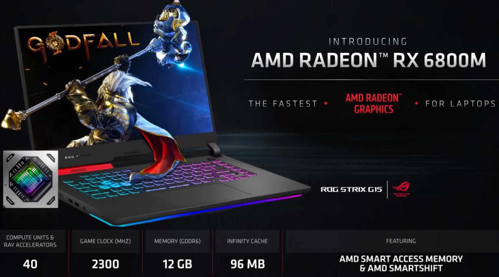 AMD anuncia las gráficas dedicadas Radeon RX 6000M 32