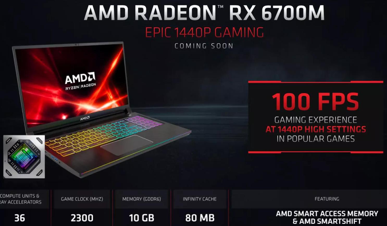 AMD anuncia las gráficas dedicadas Radeon RX 6000M 34
