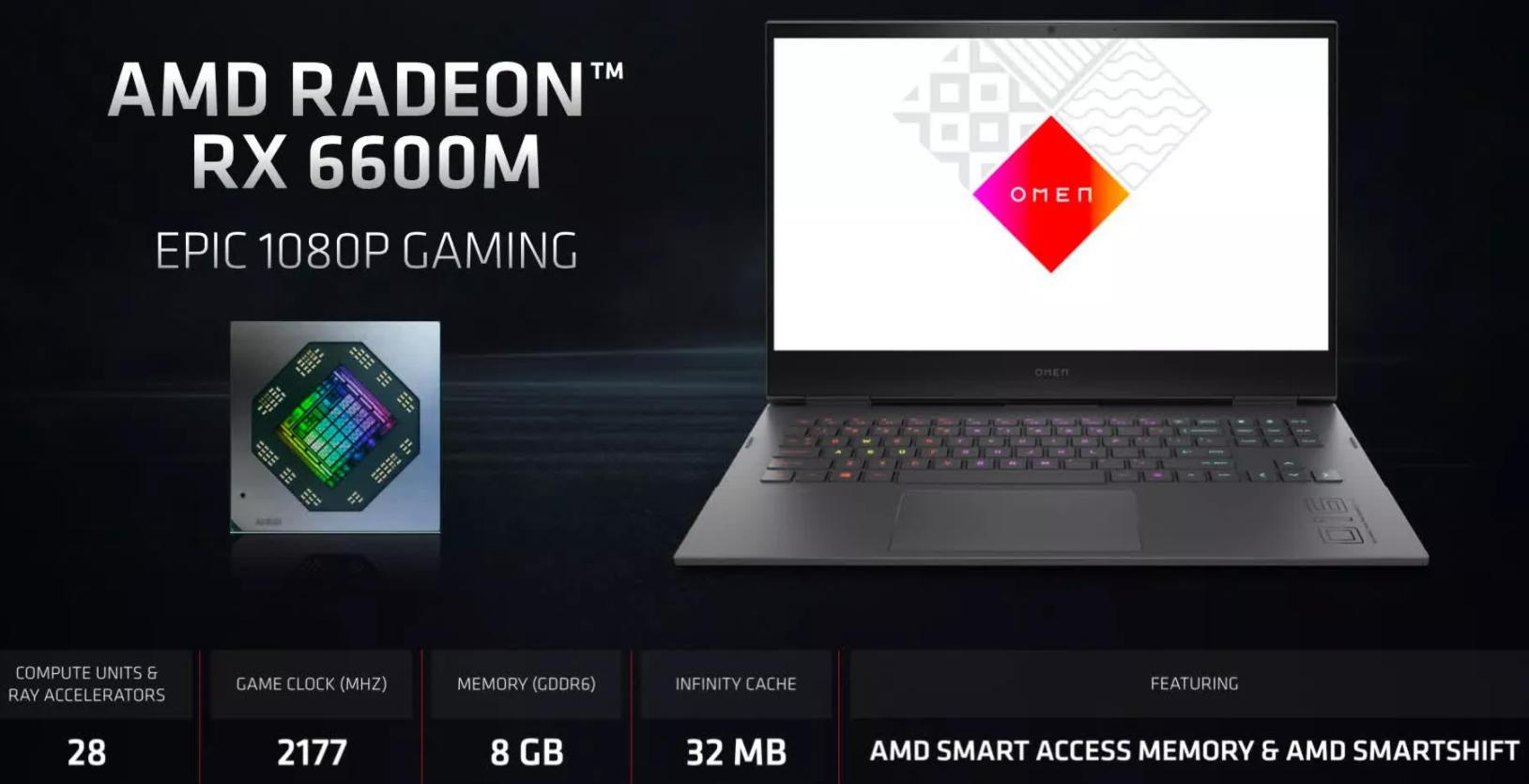 AMD anuncia las gráficas dedicadas Radeon RX 6000M 36