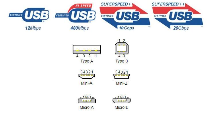 USB4: todo listo para que equipos y periféricos suban a otro nivel de conectividad 32