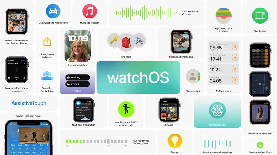Apple presenta watchOS 8 con enfoque a las funciones de salud y el deporte 34