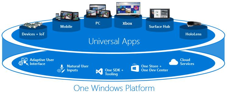 Las aplicaciones Win32 llegan a la Microsoft Store de Windows 11, pero no de la mejor manera 31