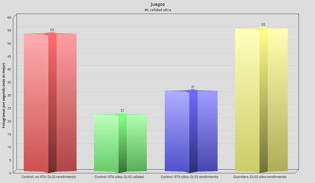 MSI Creator 15 A10UG con RTX 3070 Mobile, análisis: Toda la potencia que necesitas para trabajar, y para jugar 59