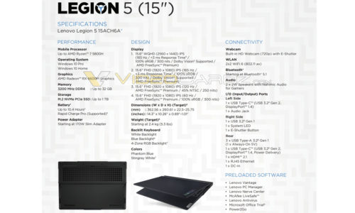 Lenovo Legion 15 AMD especificaciones