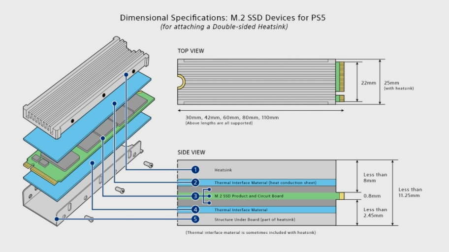 SSD compatible con PS5