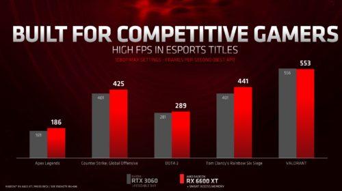 AMD Radeon RX 6600 XT: Especificaciones y precio 34