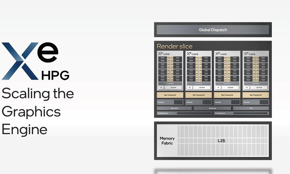 Nuestros lectores hablan: ¿Qué os parece la vuelta de Intel al sector gráfico?