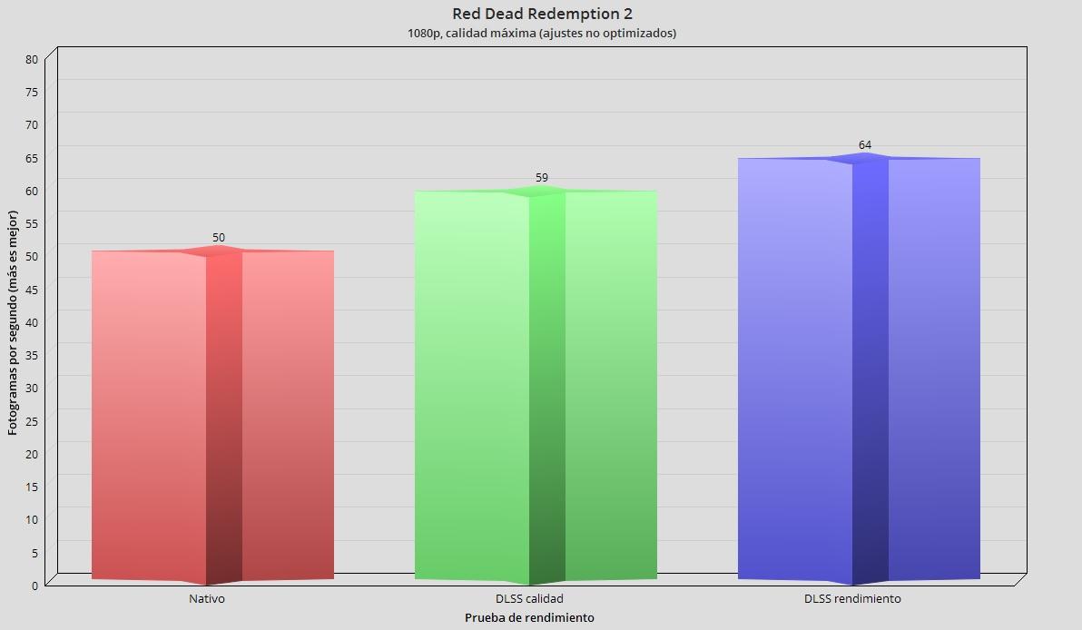 ASUS TUF Dash F15 con RTX 3060 Mobile, análisis: Gaming en un portátil ligero y asequible 89
