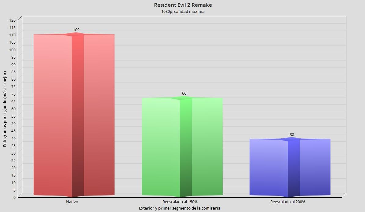 ASUS TUF Dash F15 con RTX 3060 Mobile, análisis: Gaming en un portátil ligero y asequible 87