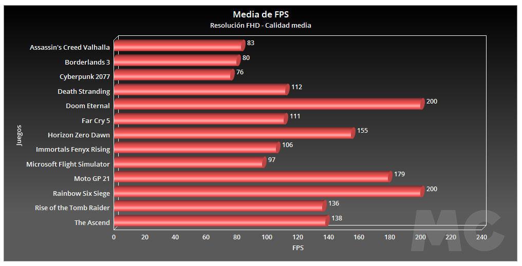 Razer Blade 15 Advanced, estilo, rendimiento y movilidad 64