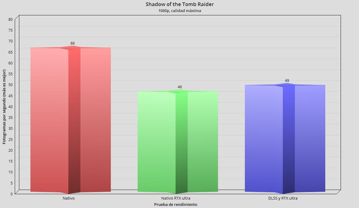 ASUS TUF Dash F15 con RTX 3060 Mobile, análisis: Gaming en un portátil ligero y asequible 81