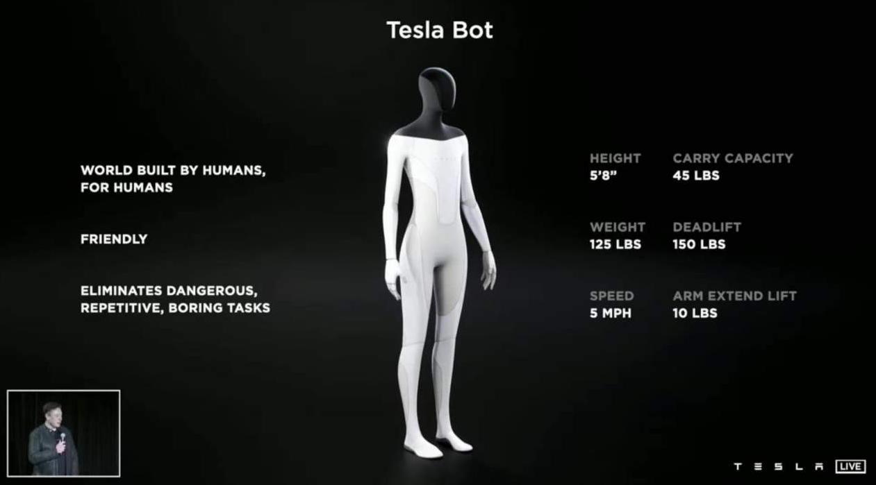 El robot Tesla Bot es la última obsesión de Elon Musk 30