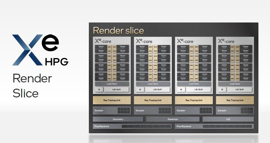 Intel muestra sus cartas y confirma que va a por todas: Alder Lake-S e Intel Arc marcarán un antes y un después 49