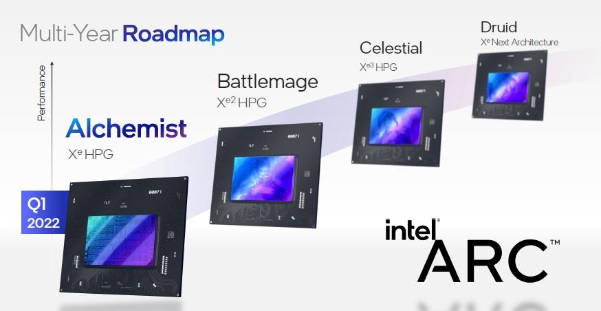 Intel muestra sus cartas y confirma que va a por todas: Alder Lake-S e Intel Arc marcarán un antes y un después 57