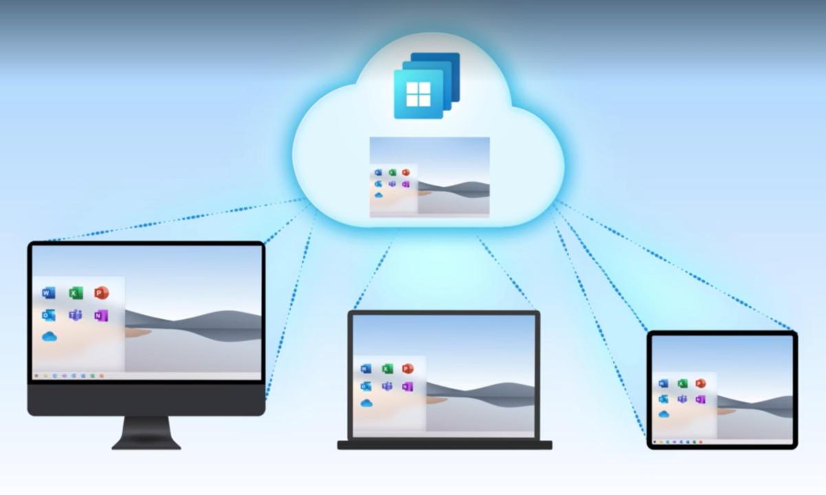 credenciales de Windows 365