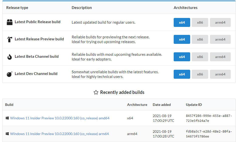 Cómo descargar las ISO de Windows 11 y usos principales de estas imágenes de disco 33