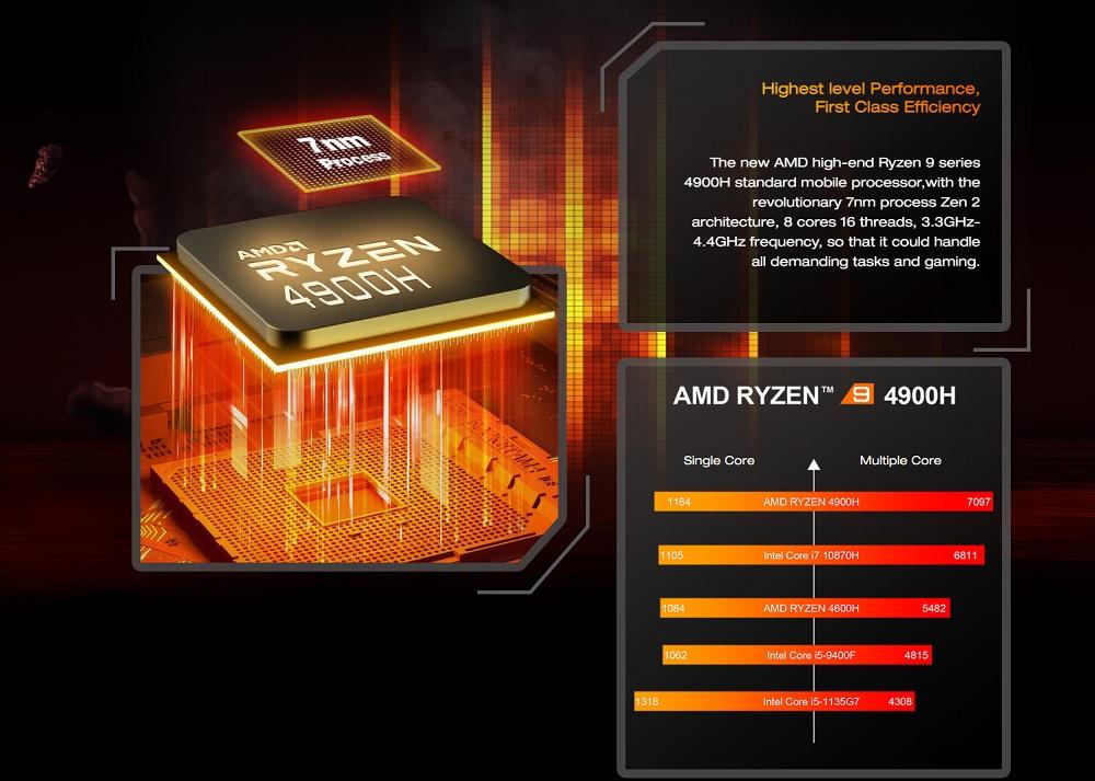 Chuwi RZBOX, un mini PC potente con el que podrás jugar y trabajar sin problema 32