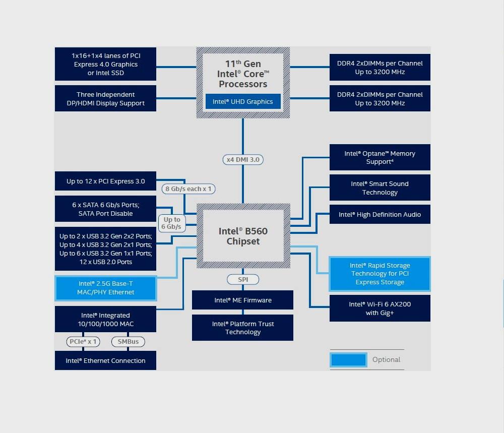 Intel Core i5-11400F B560
