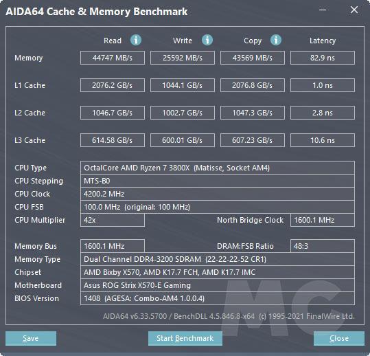Kingston Fury Renegade, el rendimiento y la estabilidad que necesitas en tus memorias RAM 44