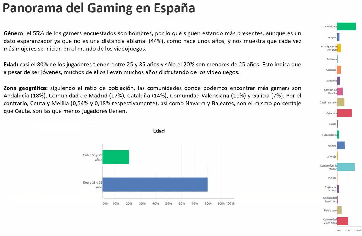 Evento Kingston Fury: nueva generación de memorias y el panorama del gaming en España 36