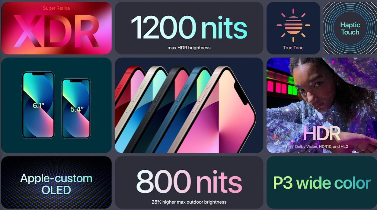 Apple presenta el iPhone 13: Especificaciones y precios 32