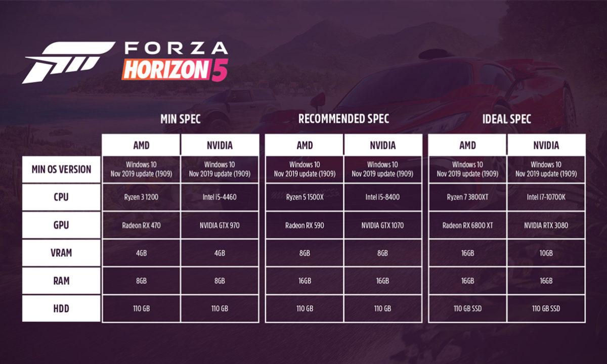 Forza Horizon 5 requisitos minimos y recomendados PC