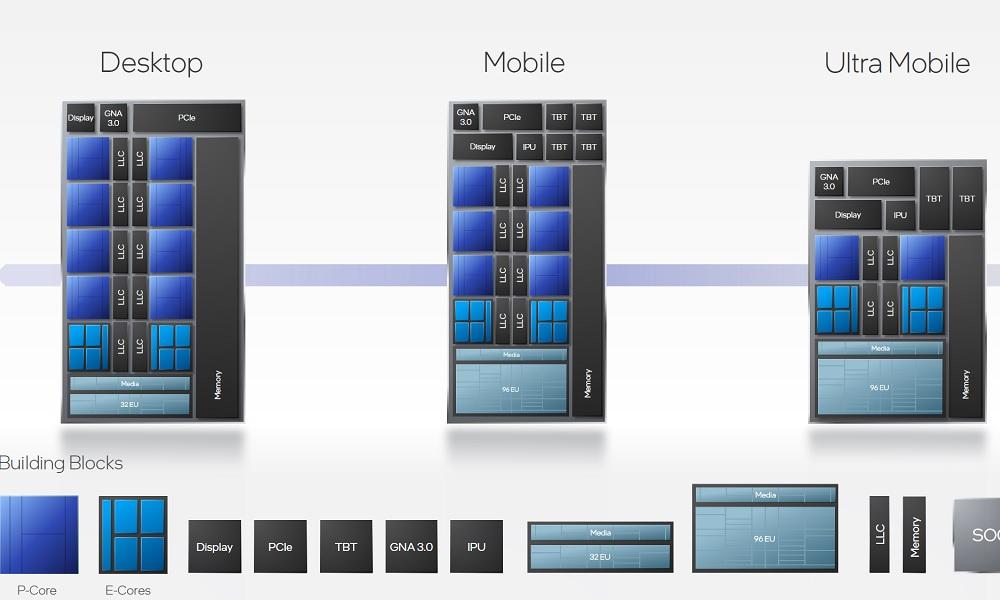 Intel Core i5-12400