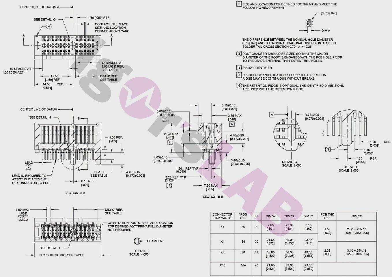 Nuevo conector 12VHPWR de 16 pines: 600 vatios de potencia, y limitado a PCIE Gen5 30