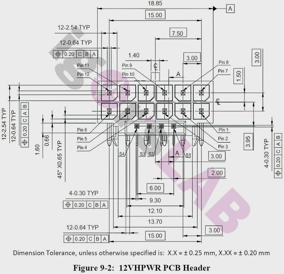 Nuevo conector 12VHPWR de 16 pines: 600 vatios de potencia, y limitado a PCIE Gen5 32