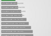 Radeon RX 6600: Especificaciones, precio y rendimiento 41